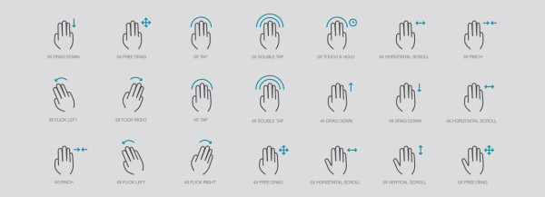 Des icons pour illustrer la gestuelle d_une interface interactive