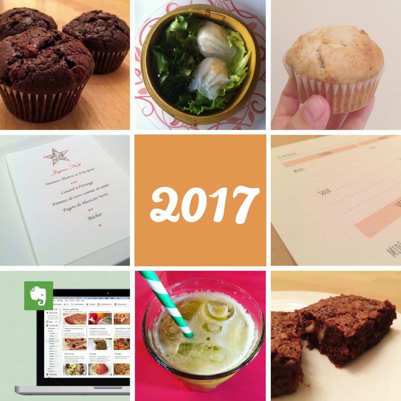 {Blog} Vos articles préférés en 2017 - Un café avec Clémentine